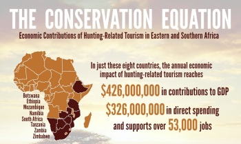 Conservation Equation Part 1
