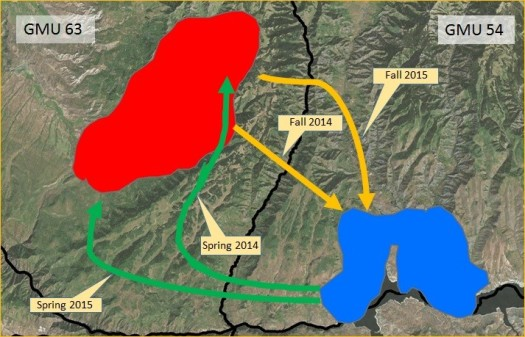 Migration Path Map 2018